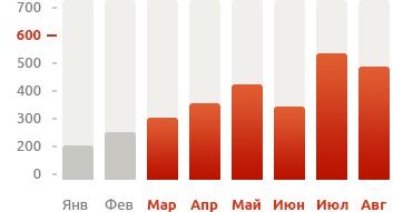 cosmogrim.ru